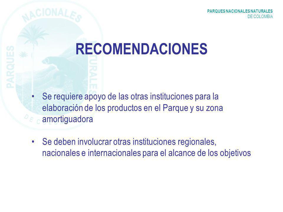 RECOMENDACIONES Se requiere apoyo de las otras instituciones para la elaboración de los productos en el Parque y su zona amortiguadora.