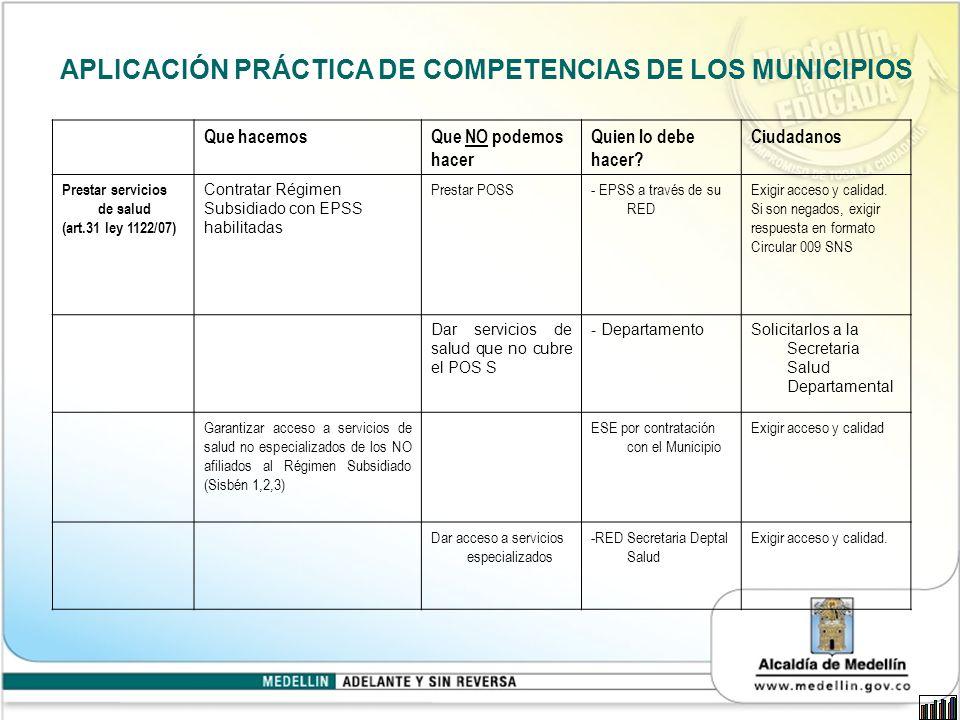 APLICACIÓN PRÁCTICA DE COMPETENCIAS DE LOS MUNICIPIOS