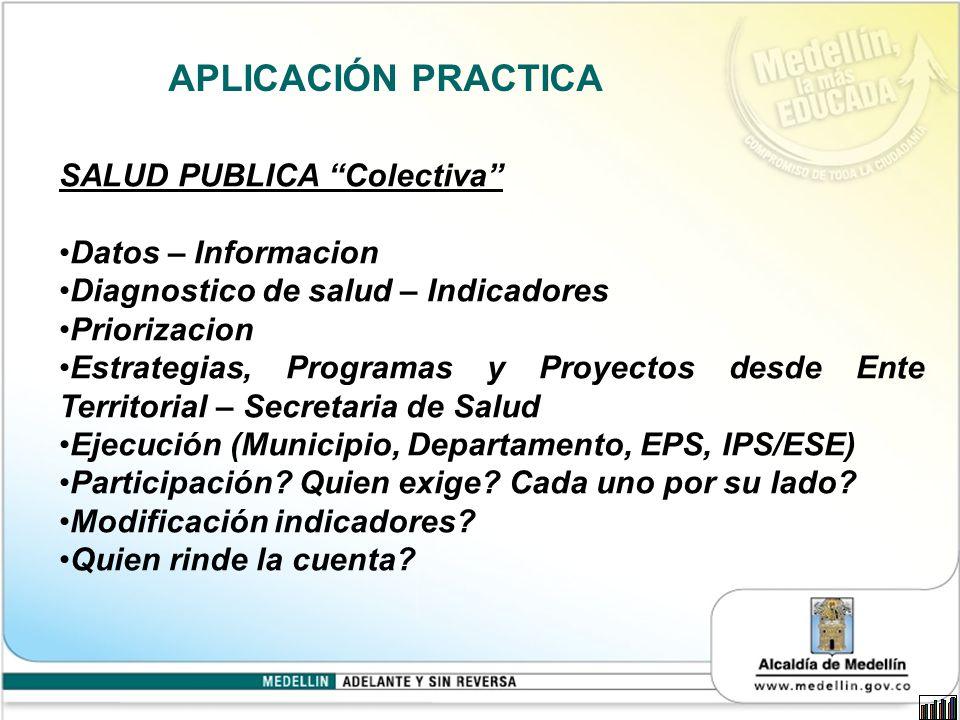 APLICACIÓN PRACTICA SALUD PUBLICA Colectiva Datos – Informacion