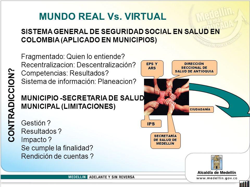 MUNDO REAL Vs. VIRTUAL CONTRADICCION