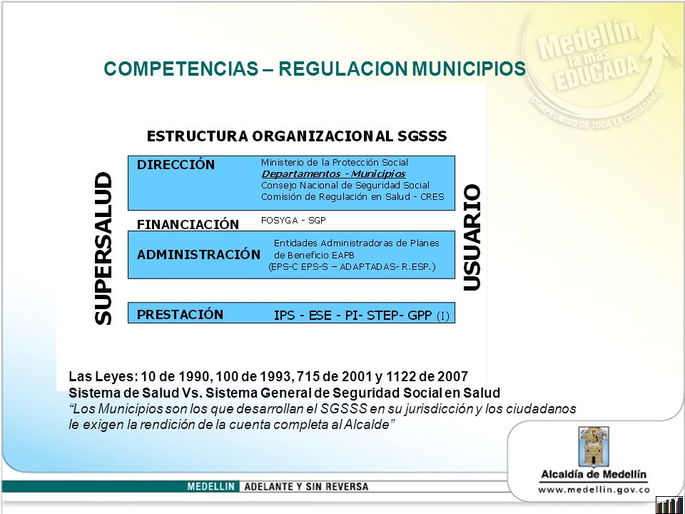 COMPETENCIAS – REGULACION MUNICIPIOS