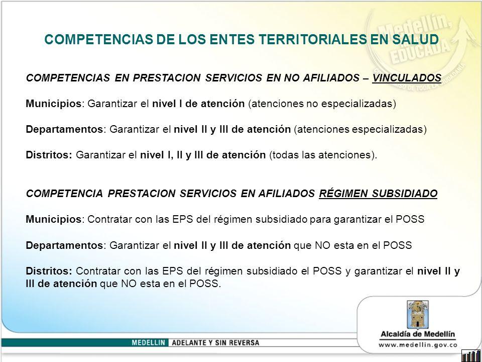 COMPETENCIAS DE LOS ENTES TERRITORIALES EN SALUD