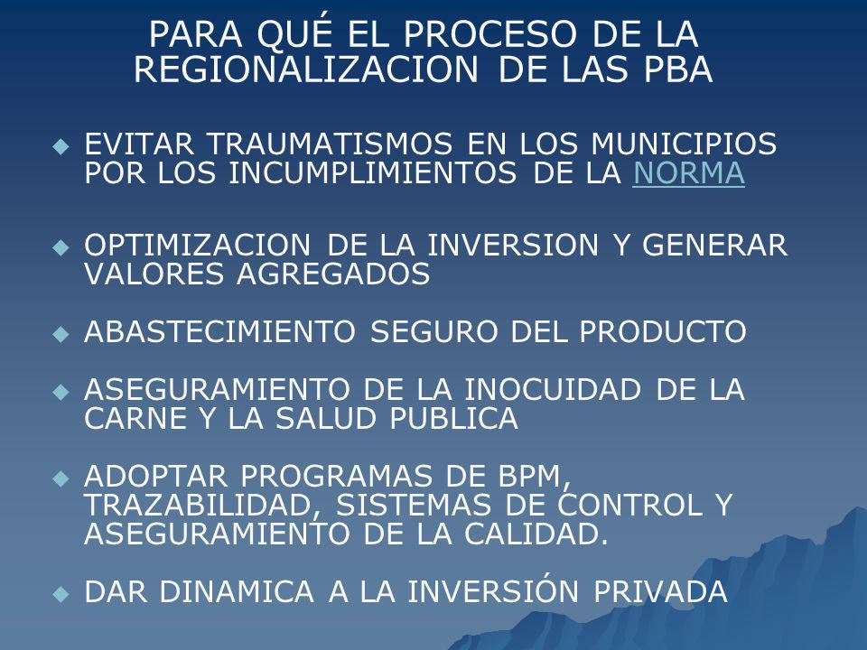 PARA QUÉ EL PROCESO DE LA REGIONALIZACION DE LAS PBA