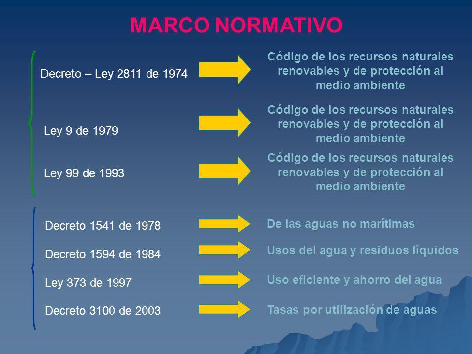 MARCO NORMATIVO Código de los recursos naturales