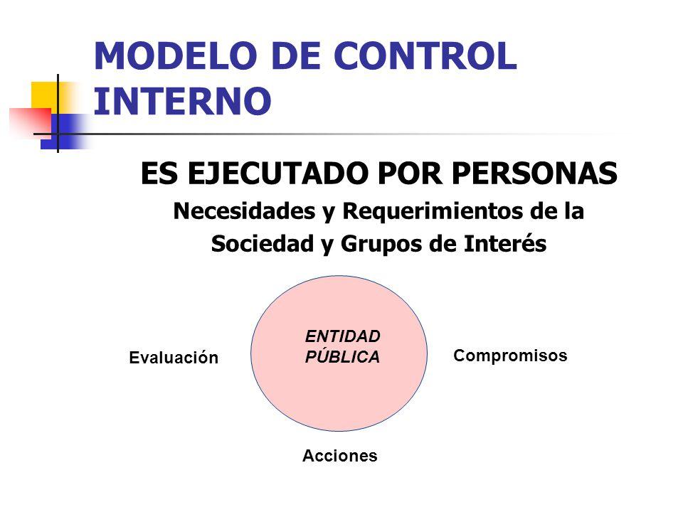 MODELO DE CONTROL INTERNO