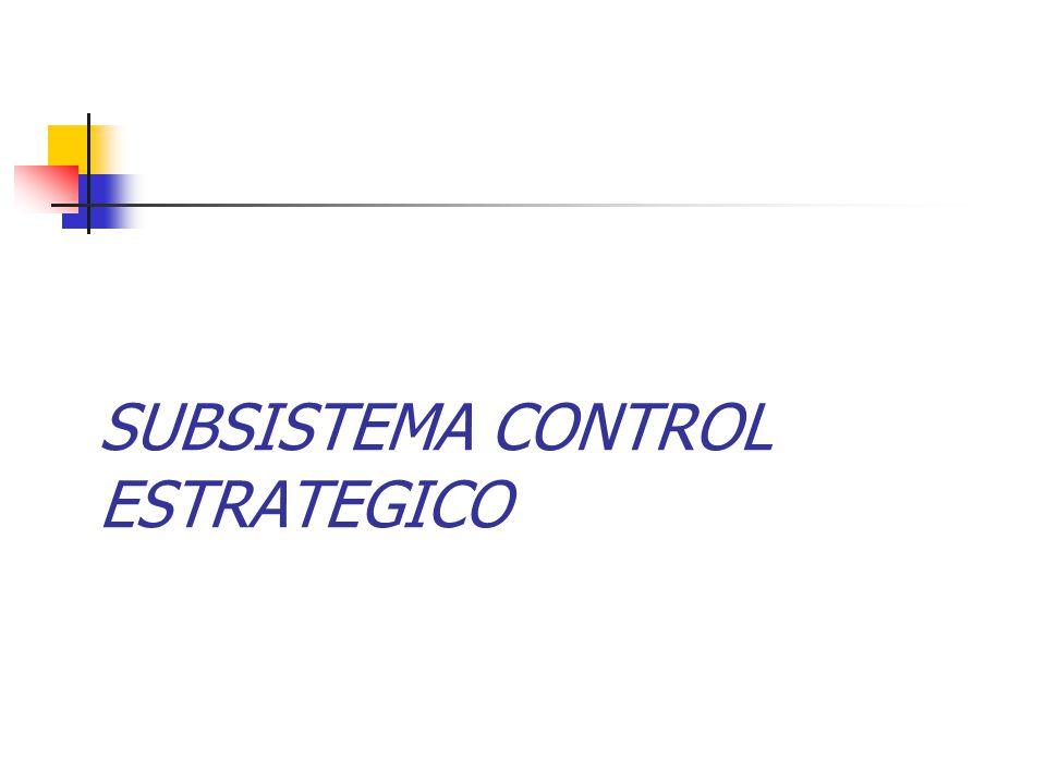 SUBSISTEMA CONTROL ESTRATEGICO