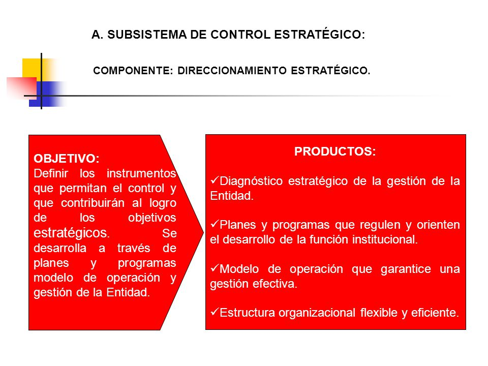 A. SUBSISTEMA DE CONTROL ESTRATÉGICO: