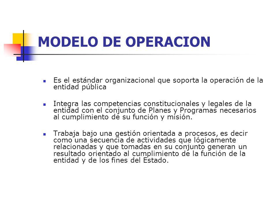 MODELO DE OPERACION Es el estándar organizacional que soporta la operación de la entidad pública.
