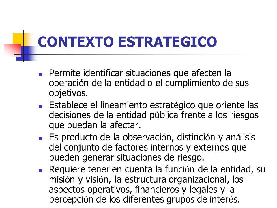 CONTEXTO ESTRATEGICO Permite identificar situaciones que afecten la operación de la entidad o el cumplimiento de sus objetivos.