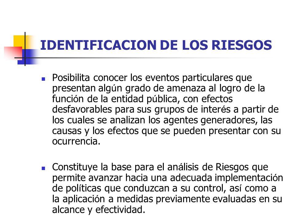 IDENTIFICACION DE LOS RIESGOS