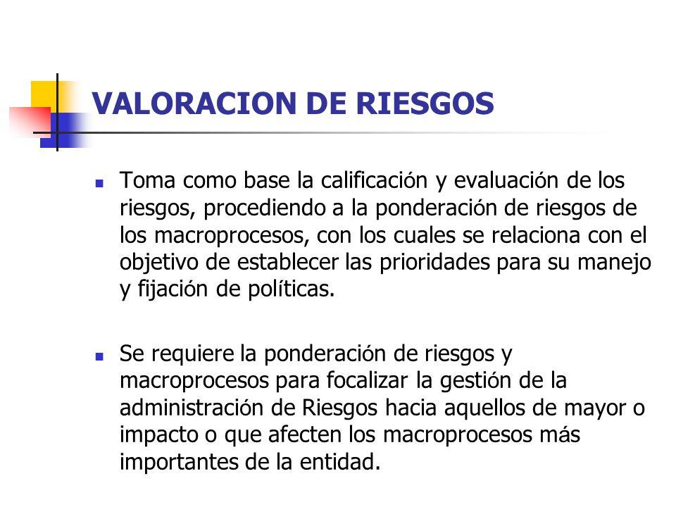 VALORACION DE RIESGOS