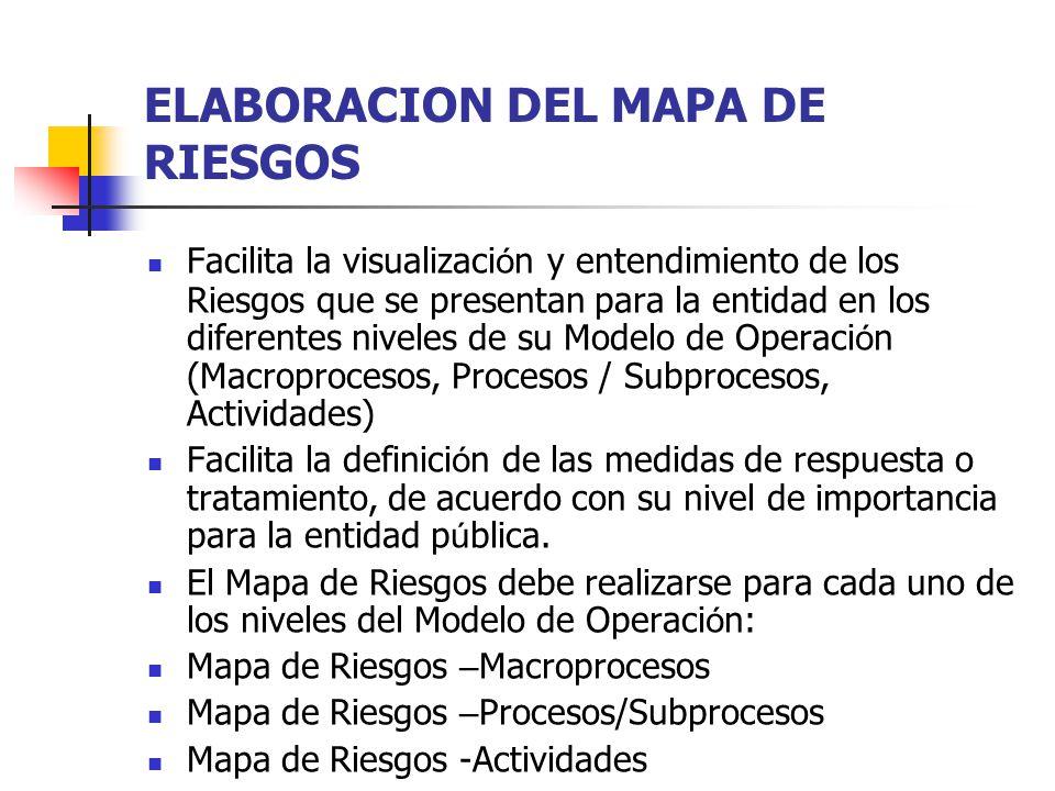 ELABORACION DEL MAPA DE RIESGOS
