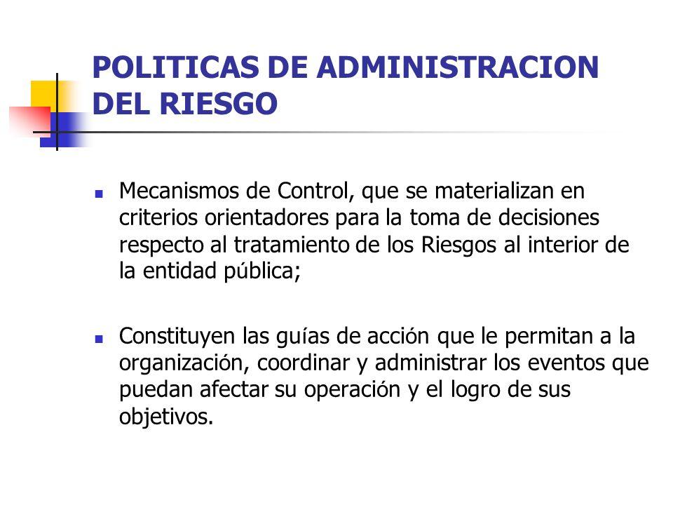 POLITICAS DE ADMINISTRACION DEL RIESGO