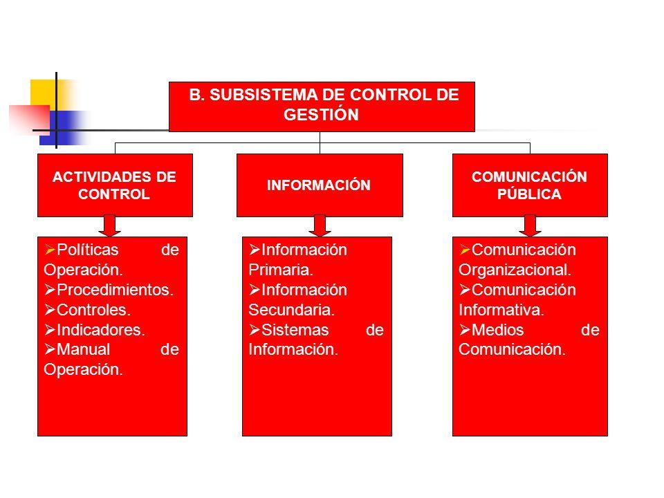 B. SUBSISTEMA DE CONTROL DE GESTIÓN ACTIVIDADES DE CONTROL