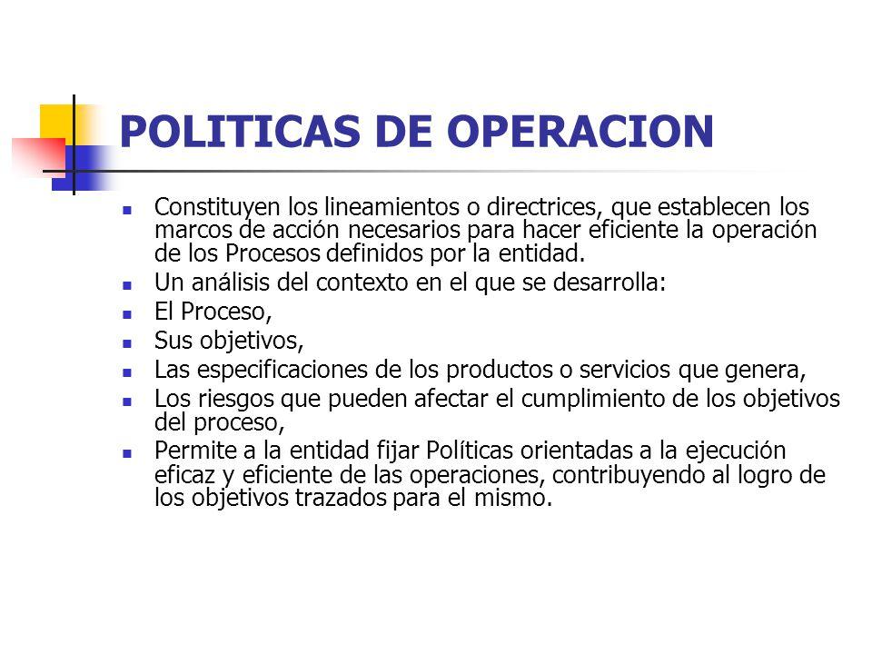 POLITICAS DE OPERACION