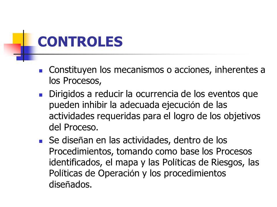 CONTROLES Constituyen los mecanismos o acciones, inherentes a los Procesos,
