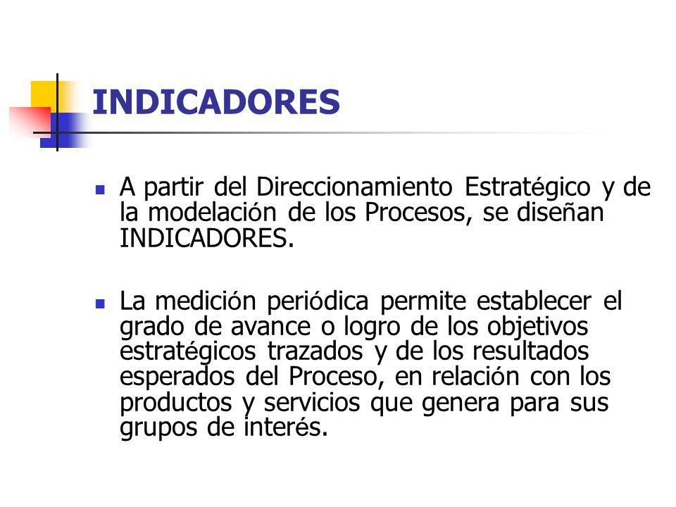 INDICADORES A partir del Direccionamiento Estratégico y de la modelación de los Procesos, se diseñan INDICADORES.