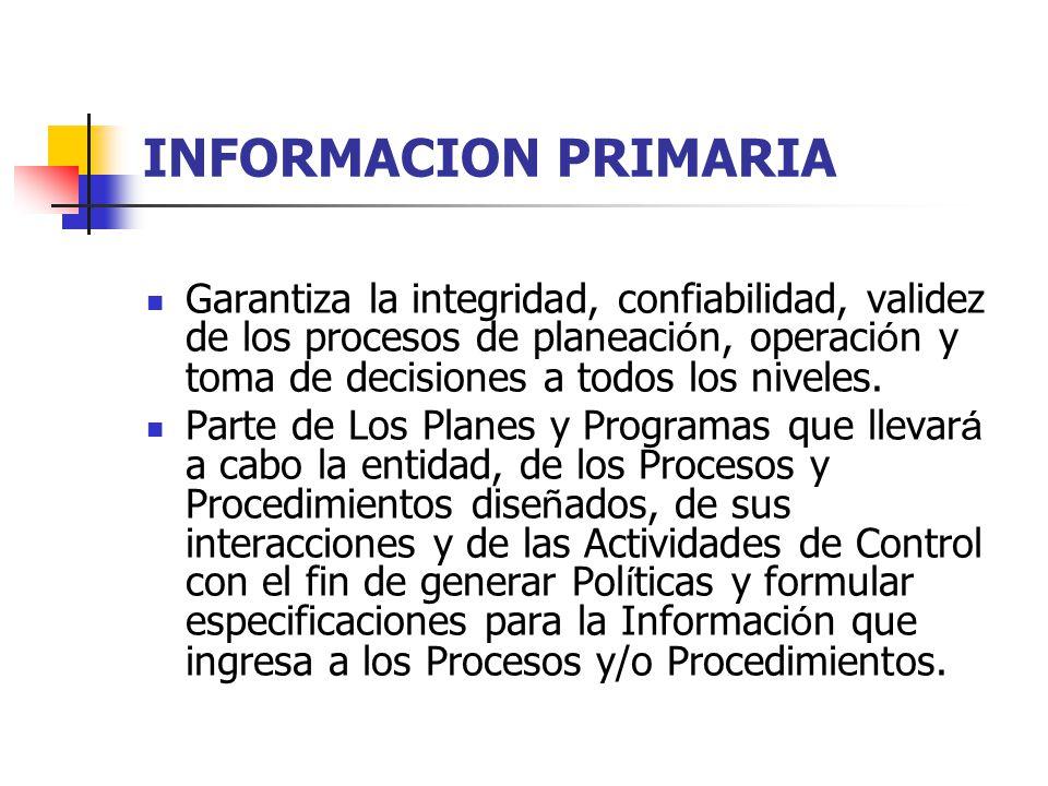 INFORMACION PRIMARIA