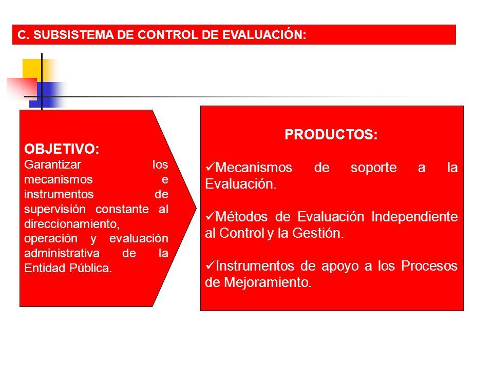 Mecanismos de soporte a la Evaluación.