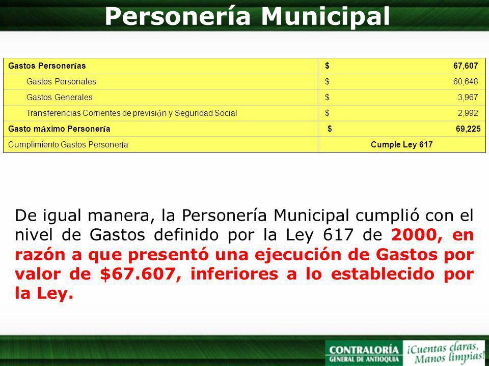 Personería Municipal Gastos Personerías. $ 67,607.