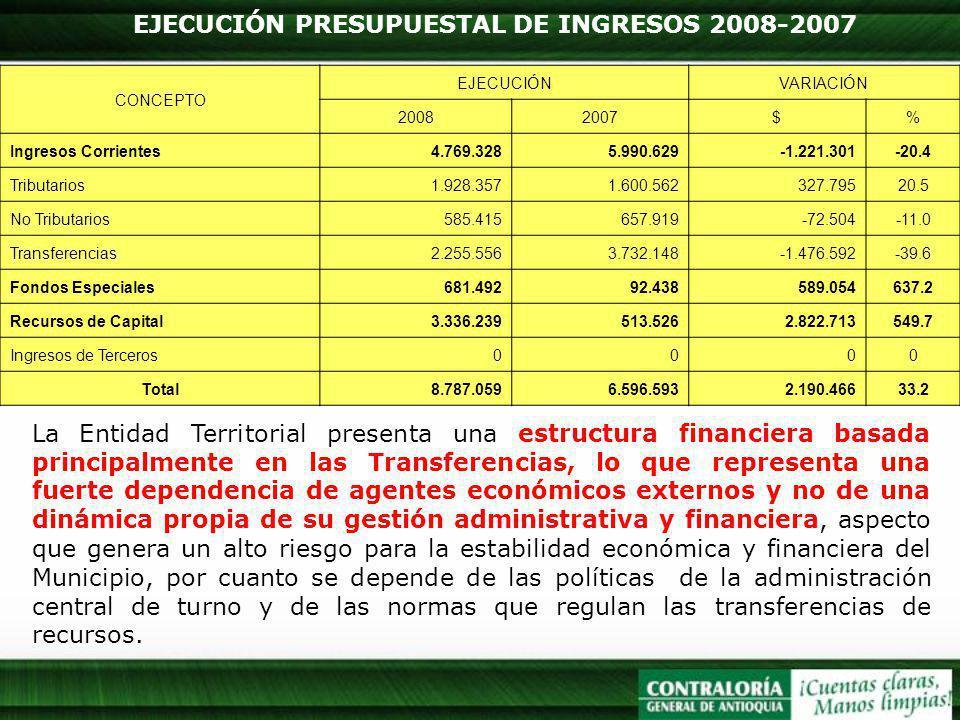 EJECUCIÓN PRESUPUESTAL DE INGRESOS 2008-2007