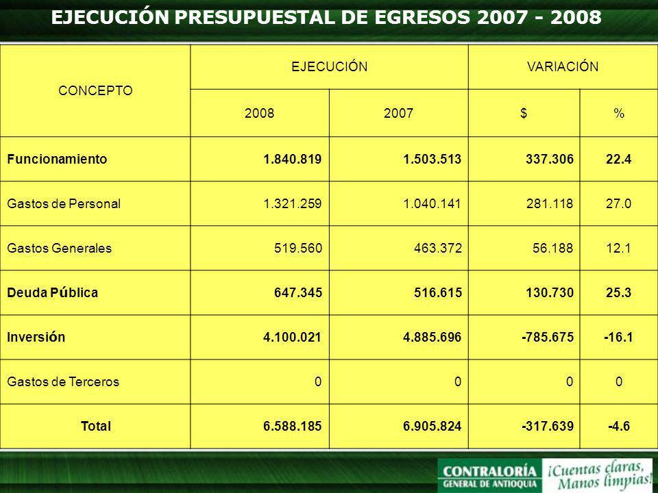 EJECUCIÓN PRESUPUESTAL DE EGRESOS 2007 - 2008