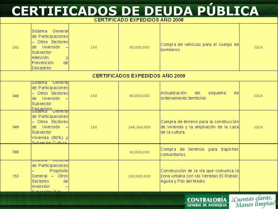 CERTIFICADOS DE DEUDA PÚBLICA