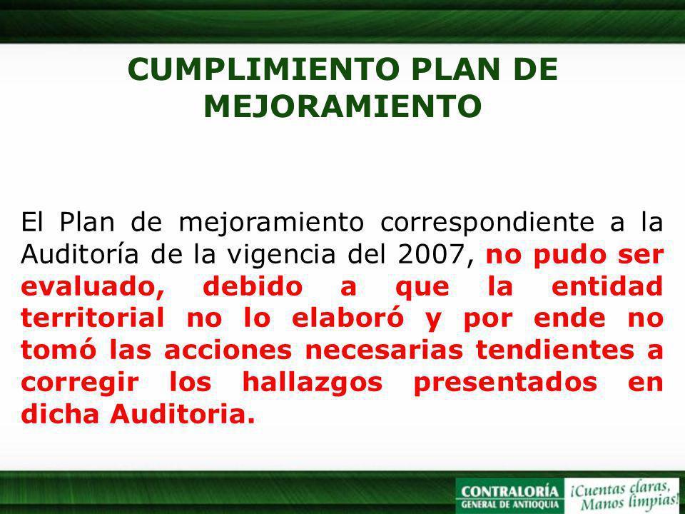 CUMPLIMIENTO PLAN DE MEJORAMIENTO