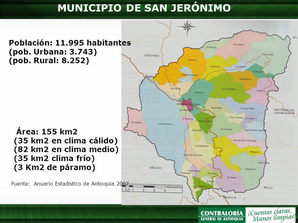 MUNICIPIO DE SAN JERÓNIMO
