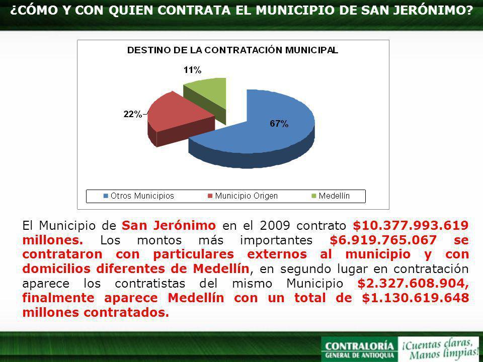 ¿CÓMO Y CON QUIEN CONTRATA EL MUNICIPIO DE SAN JERÓNIMO