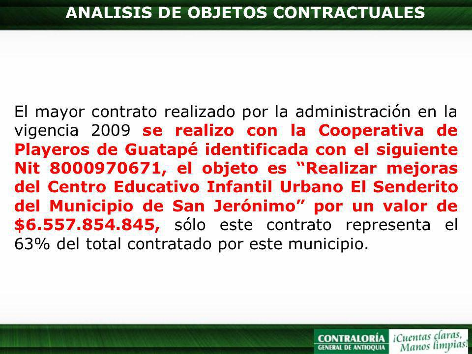ANALISIS DE OBJETOS CONTRACTUALES