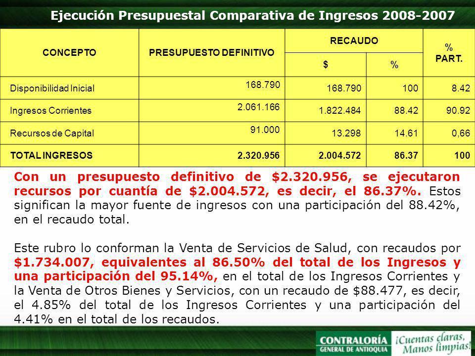 Ejecución Presupuestal Comparativa de Ingresos 2008-2007