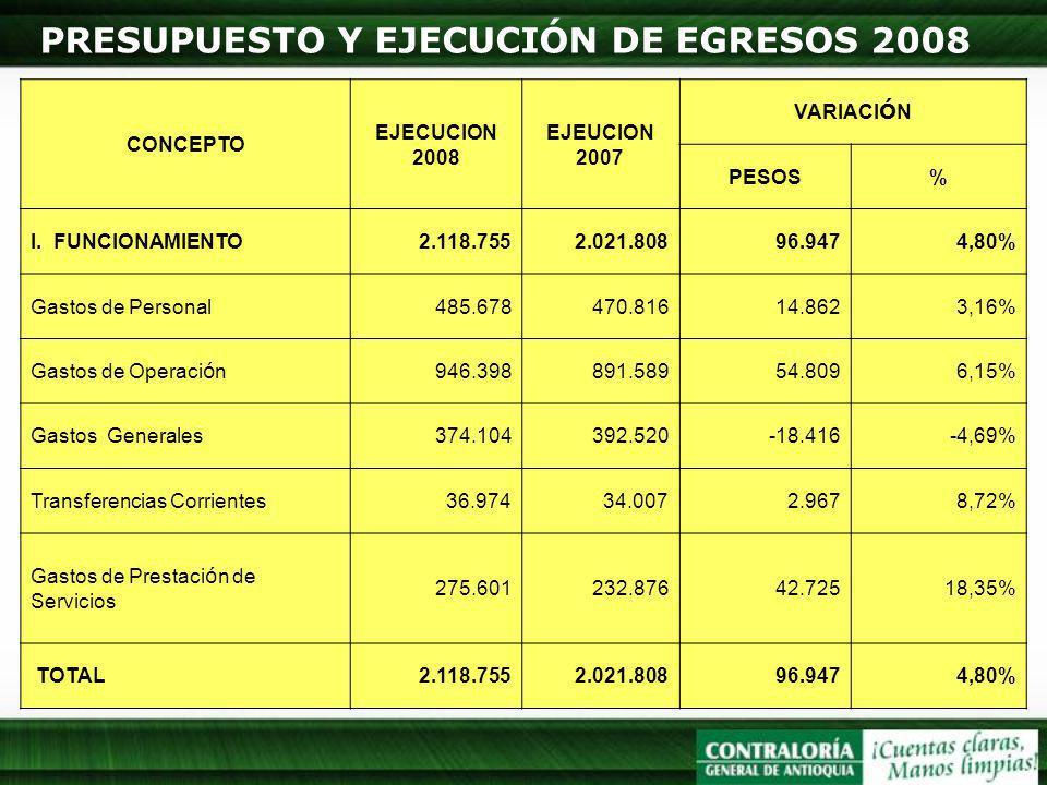 PRESUPUESTO Y EJECUCIÓN DE EGRESOS 2008