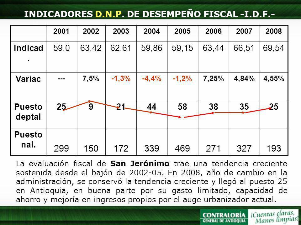 INDICADORES D.N.P. DE DESEMPEÑO FISCAL -I.D.F.-