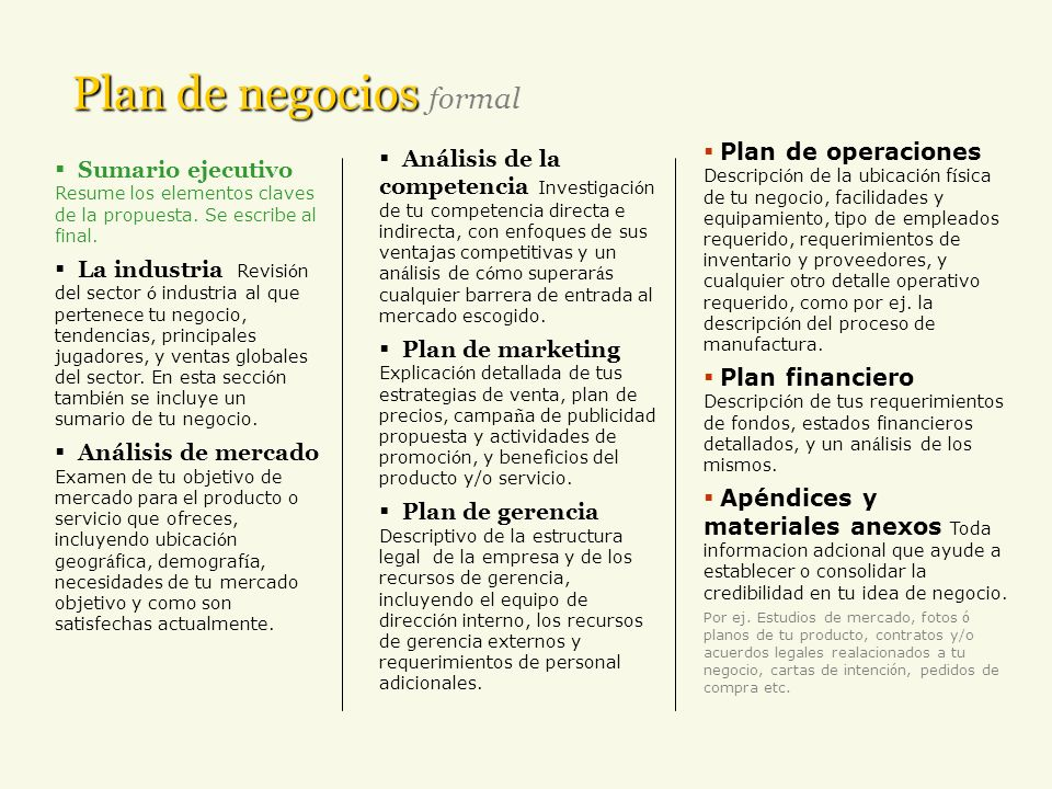 Plan de negocios formal