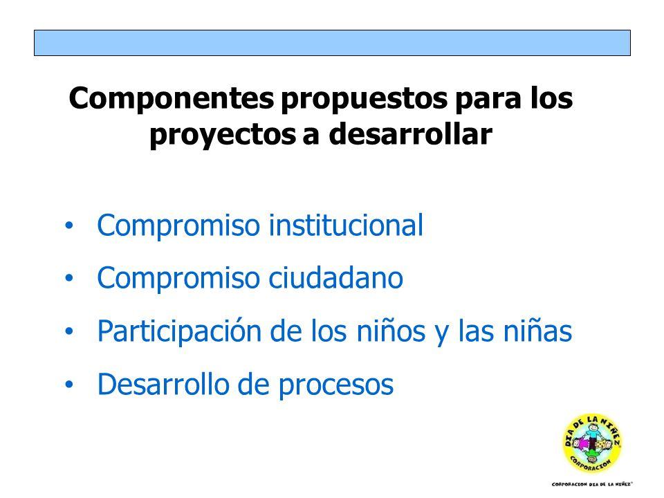 Componentes propuestos para los proyectos a desarrollar
