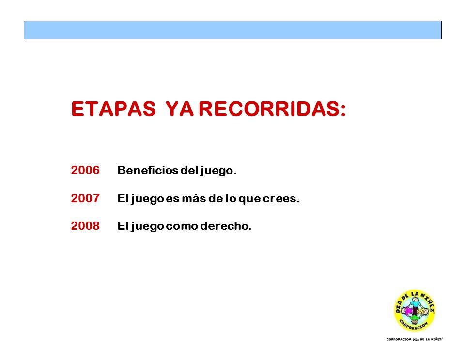 ETAPAS YA RECORRIDAS: 2006. Beneficios del juego. 2007