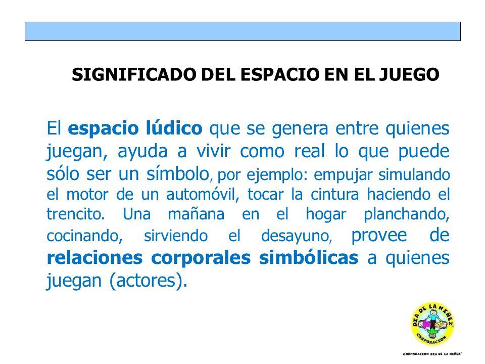 SIGNIFICADO DEL ESPACIO EN EL JUEGO