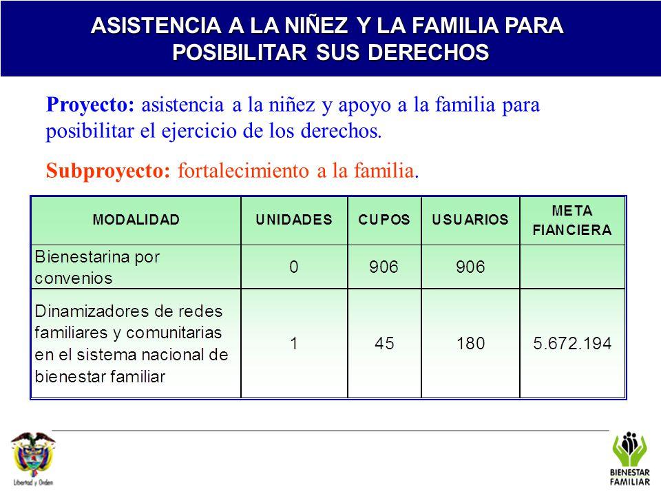 ASISTENCIA A LA NIÑEZ Y LA FAMILIA PARA POSIBILITAR SUS DERECHOS