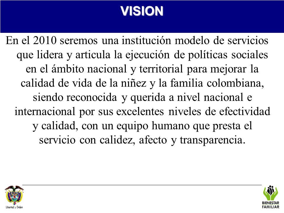 REGIONAL TOLIMA VISION