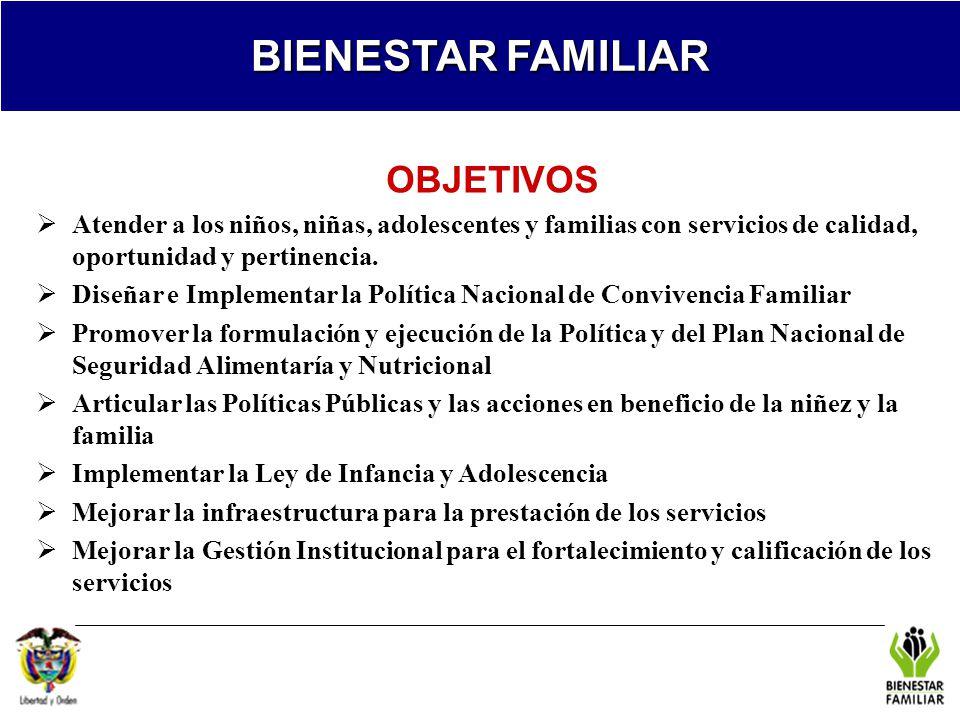 REGIONAL TOL BIENESTAR FAMILIAR OBJETIVOS