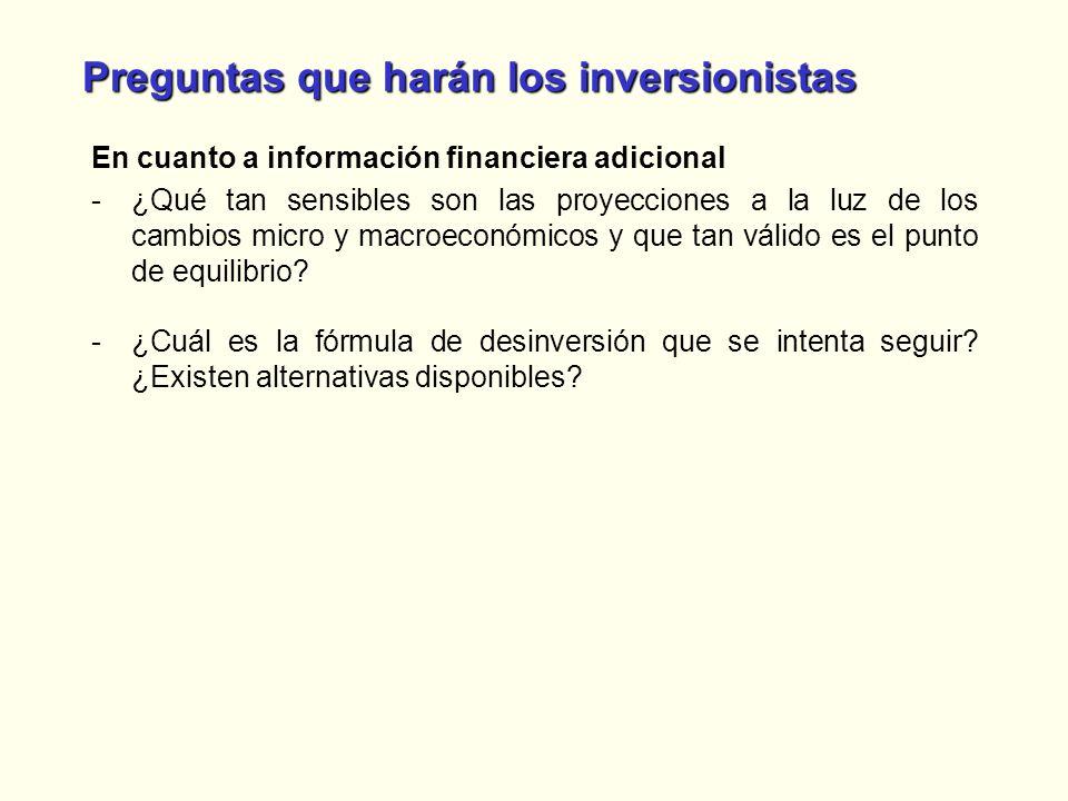 Preguntas que harán los inversionistas