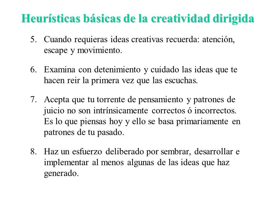 Heurísticas básicas de la creatividad dirigida