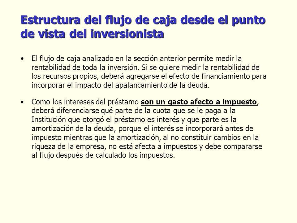 Estructura del flujo de caja desde el punto de vista del inversionista