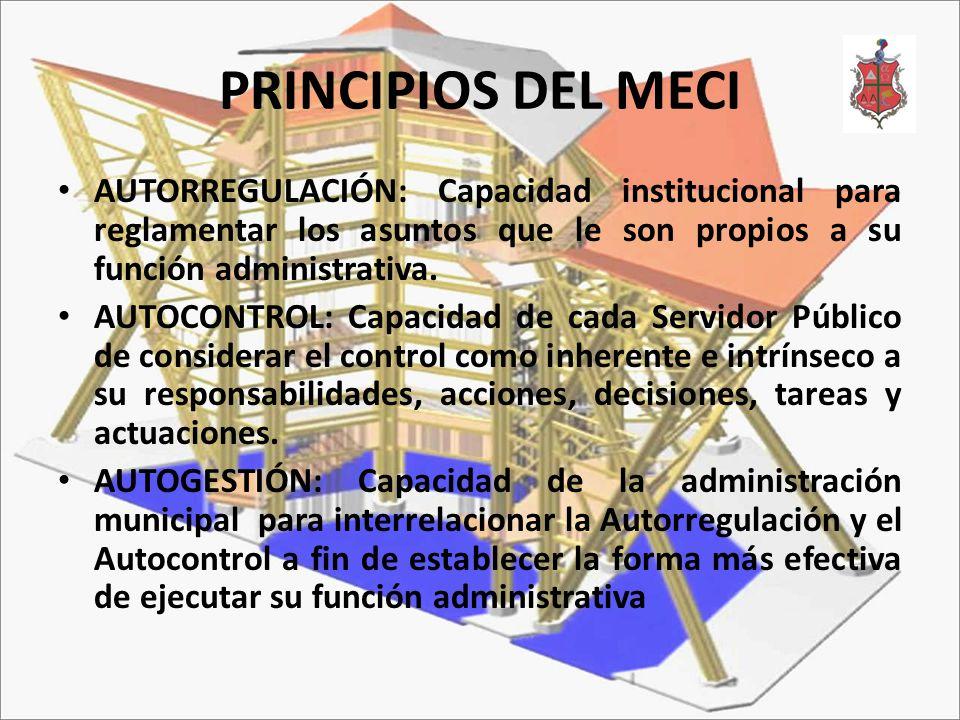 PRINCIPIOS DEL MECI AUTORREGULACIÓN: Capacidad institucional para reglamentar los asuntos que le son propios a su función administrativa.