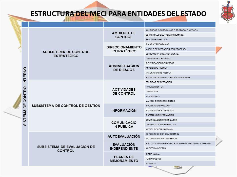 ESTRUCTURA DEL MECI PARA ENTIDADES DEL ESTADO