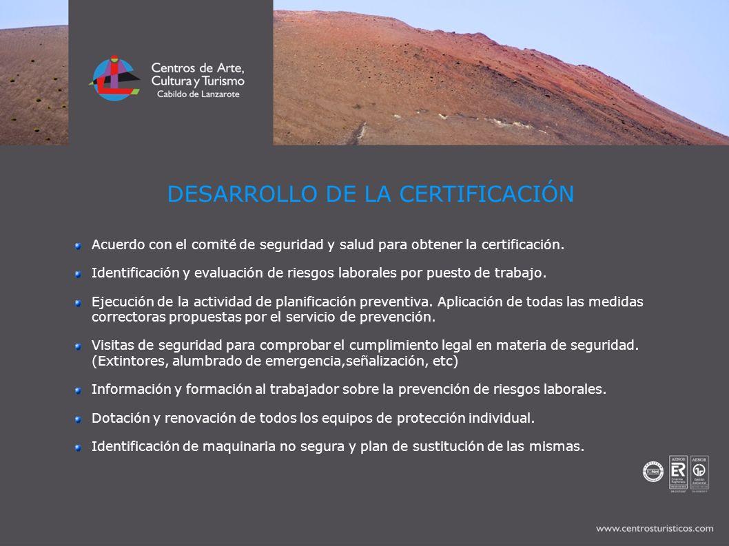 DESARROLLO DE LA CERTIFICACIÓN