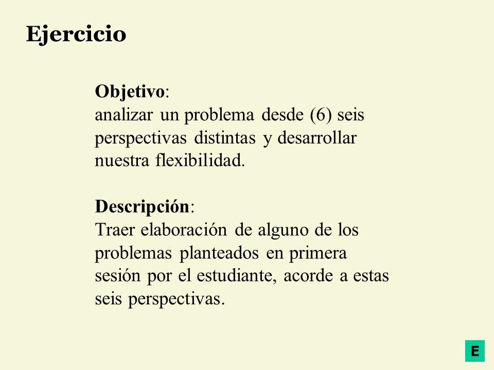 Ejercicio Objetivo: analizar un problema desde (6) seis perspectivas distintas y desarrollar nuestra flexibilidad.