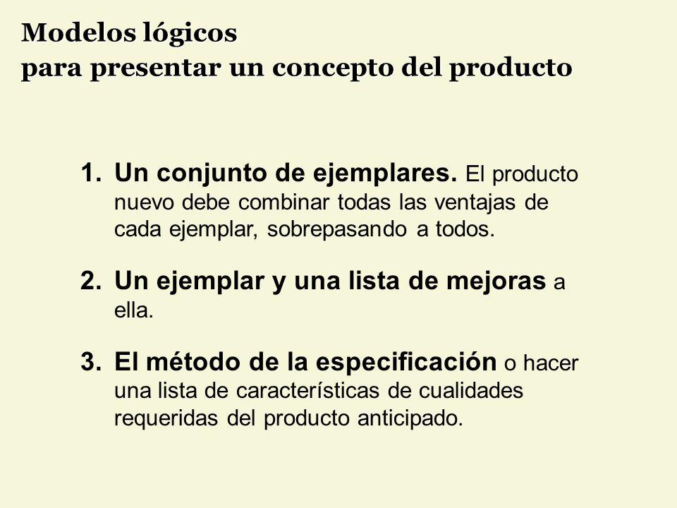 Modelos lógicospara presentar un concepto del producto.