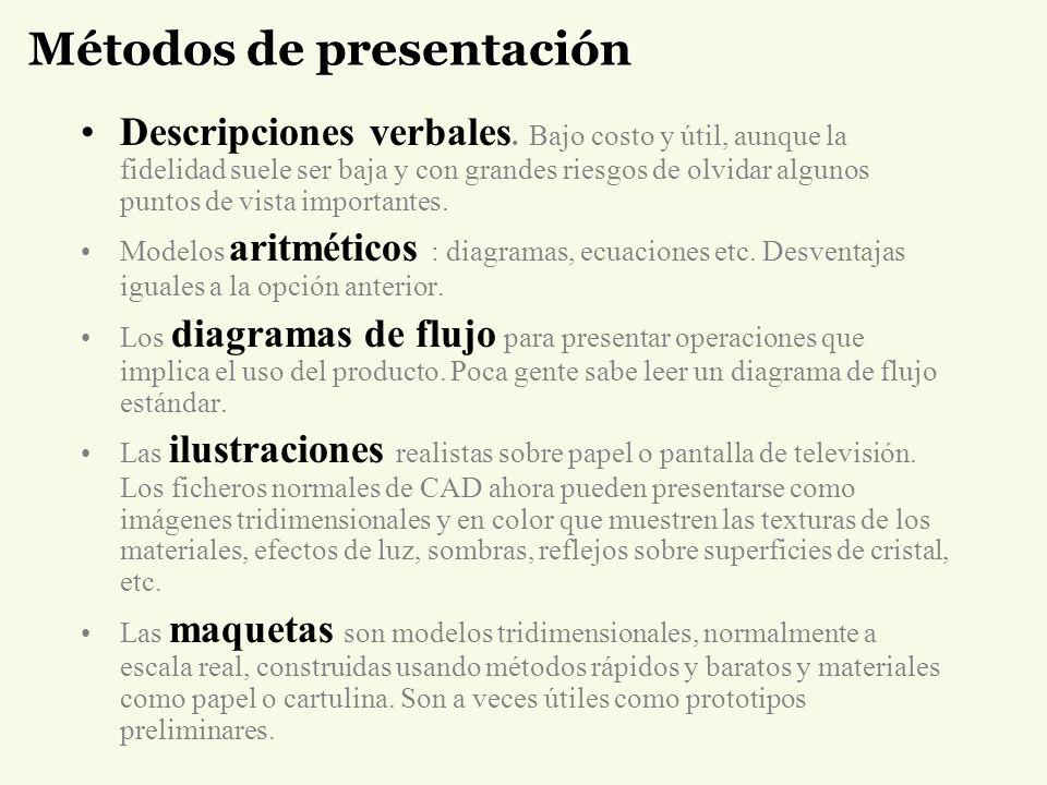 Métodos de presentación